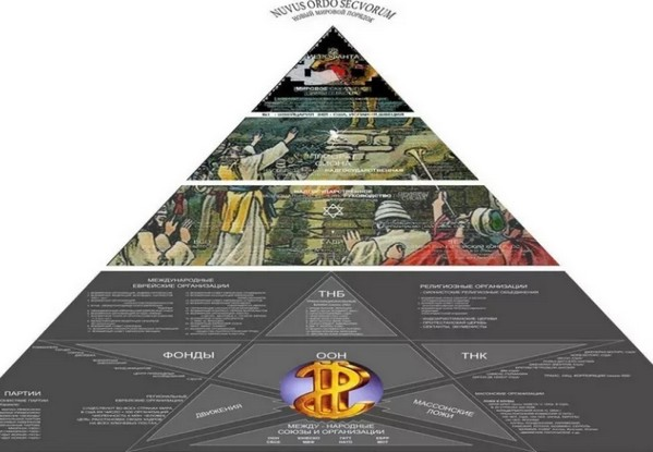 Вертикаль власти антихриста: Банки, цифровая экономика, терроризм и мировой порядок